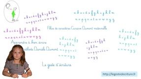 Police de caractères Cursive Dumont maternelle